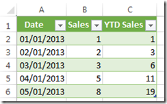 Implementing Common Calculations In Power Query