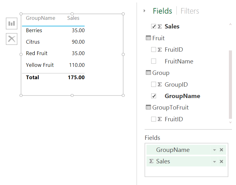Bidirectional Relationships And Many-To-Many In The Power BI