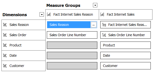 optimising ssas many to many relationships by adding redundant dimensions