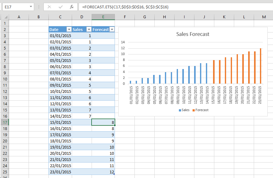 forecasting in excel
