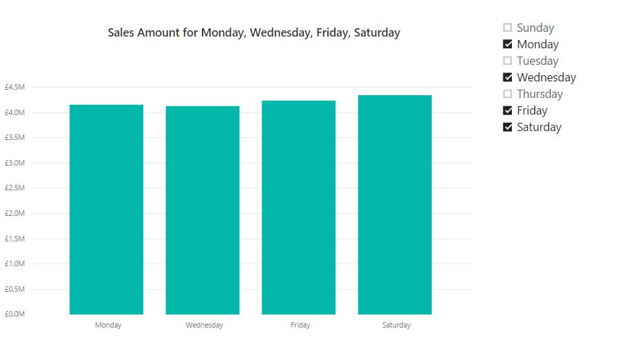 Dynamic Chart Titles In Power Bi Chris Webbs Bi Blog