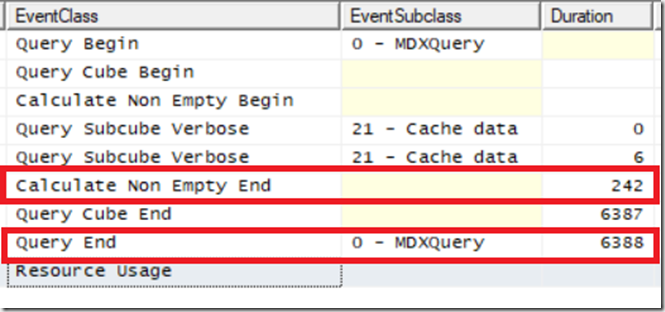 Tuning MDX Calculations That Use The Root() Function