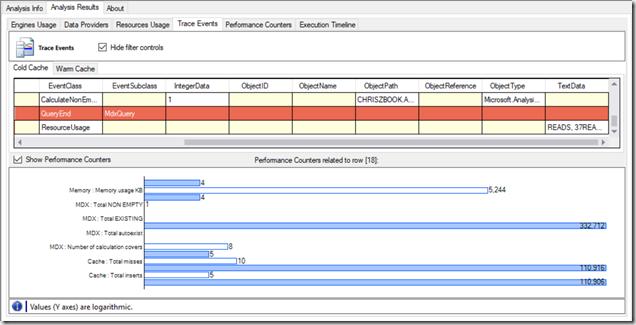 Analysis Services Query Analyzer