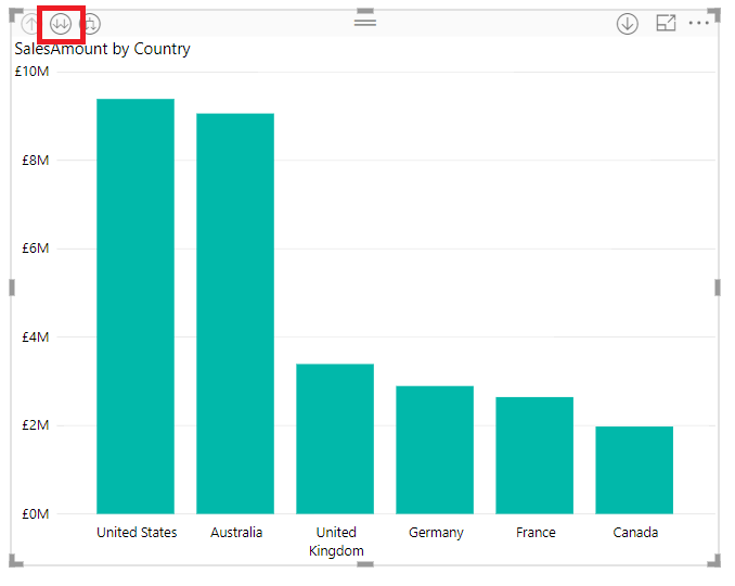 Dynamically Changing A Chart Axis In Power BI Using