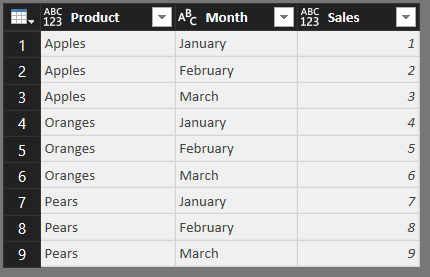 Combining Data From Multiple Worksheets In The Same Excel
