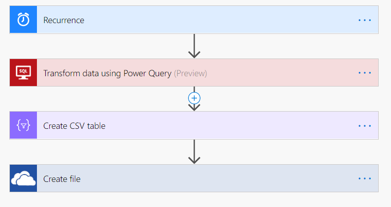 Using Power Query And Microsoft Flow To Automate The