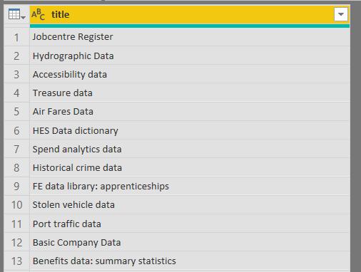Custom Data Connectors « Chris Webb's BI Blog