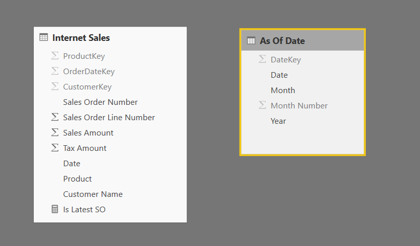 Complex Filter Conditions In Power BI Reports Using Visual